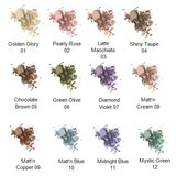 Kleuren oogschaduw van Lavera