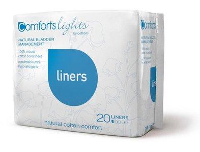 Incontinentie inlegkruisjes | Licht urineverlies
